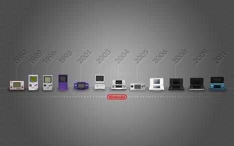 handheld_timeline